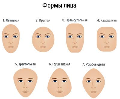 formy-litca-kak-podobrat-prichesku-01